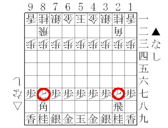 画像 4/4 :将棋の手合割りの新...