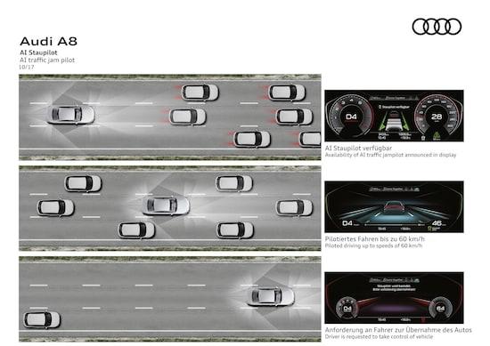 次期アウディA8は市販車初の自動運転「レベル3」を搭載する。なお、レベル3に相当する自動運転機能は2018年以降に欧州で導入するとしている