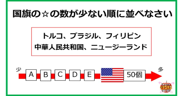 【中村倫也が絶句】国旗の星の数が少ない順に並べられますか?