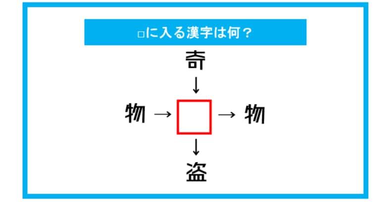 【漢字穴埋めクイズ】□に入る漢字は何?(第319問)