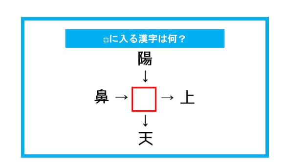【漢字穴埋めクイズ】□に入る漢字は何?(第316問)