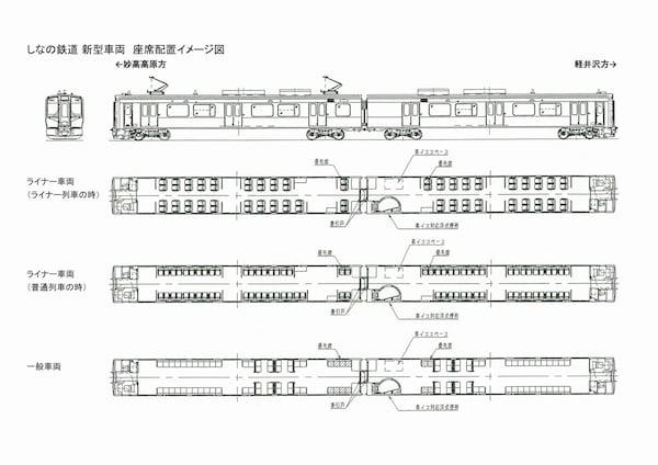 しなの鉄道の新型車両座席配席図