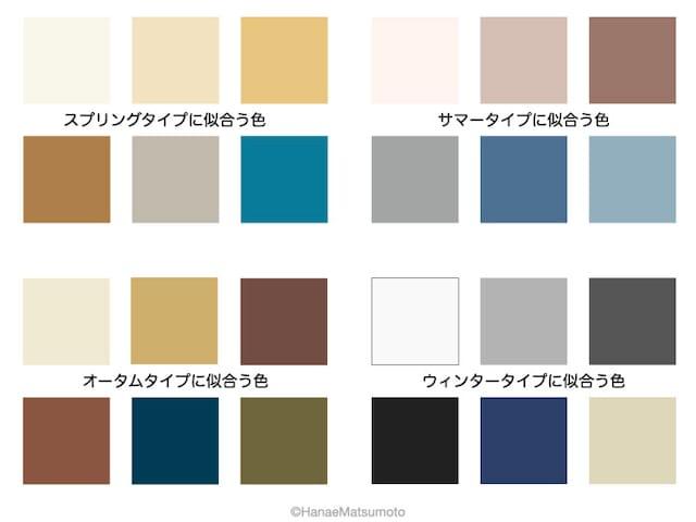 パーソナルカラーの4つの基本タイプに似合う定番色