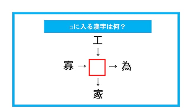 【漢字穴埋めクイズ】□に入る漢字は何?(第287問)