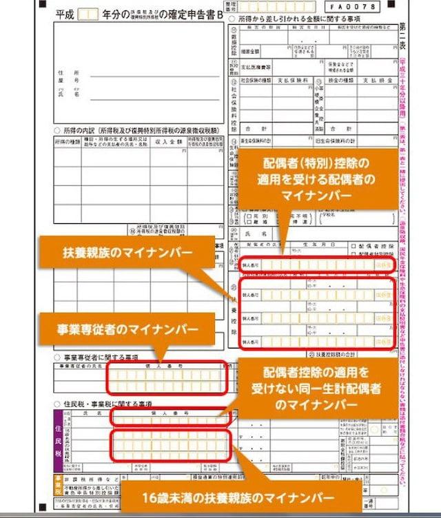 確定申告書第二表 マイナンバーの記載箇所(出典:国税庁 資料より)