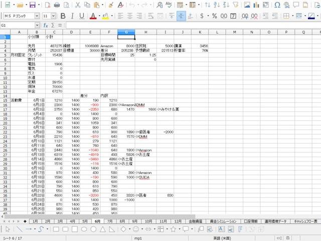 Excelで10年間つけている家計簿。目標額(1400円/日)からのずれを測定するためつけている