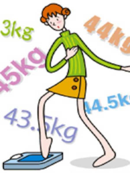不可思議な体重減少は要注意