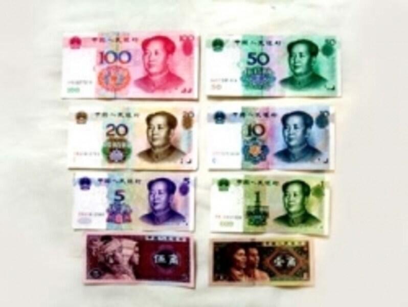 中国の通貨事情 種類とレート