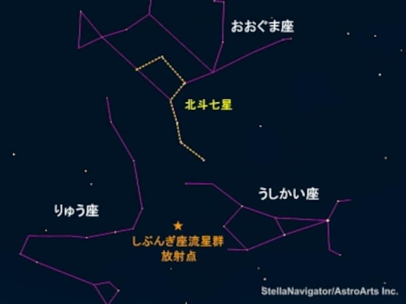 しぶんぎ座流星群の放射点