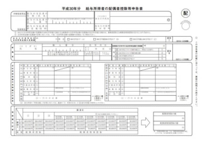 平成30年配偶者控除等申告書 フォーマット (出典:国税庁資料より)