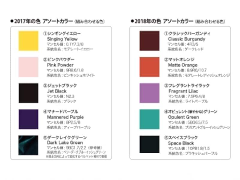 Jafcaは、「今年の色・来年の色」との組み合わせに適した「アソートカラー」も発表しています。