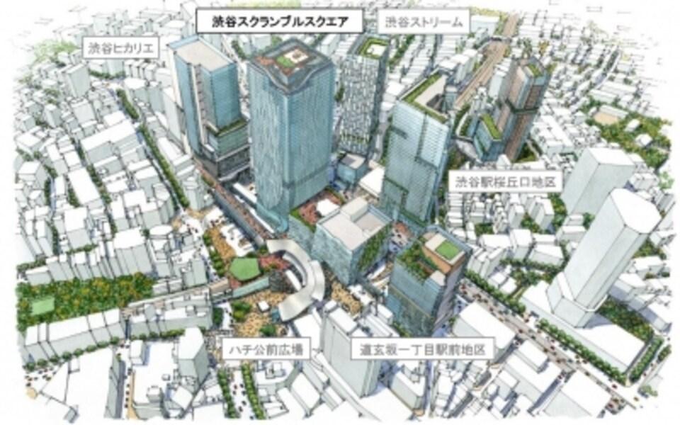 「渋谷」駅前の再開発の鳥瞰図