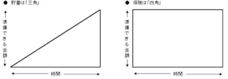 https://imgcp.aacdn.jp/img-a/800/auto/aa/gm/article/1/1/4/7/5/007.jpg