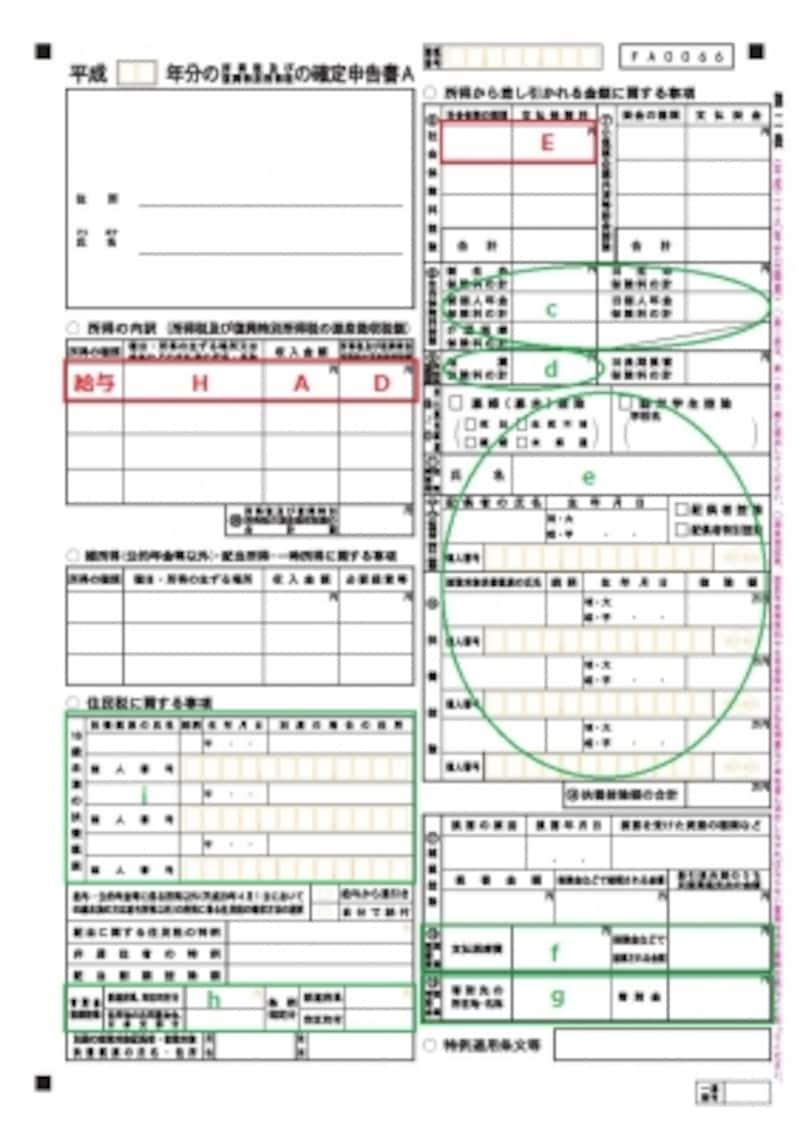 確定申告書A様式第二表の記入例。住民税の計算に必要となる情報を書く