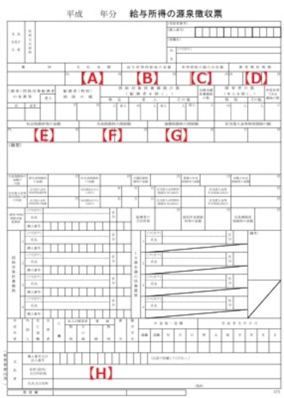 <源泉徴収票>所得税の計算結果が記されている源泉徴収票。それぞれの控除の有無やその金額などが記されている。確定申告書を作成する時は、必ず手元において金額を確かめよう