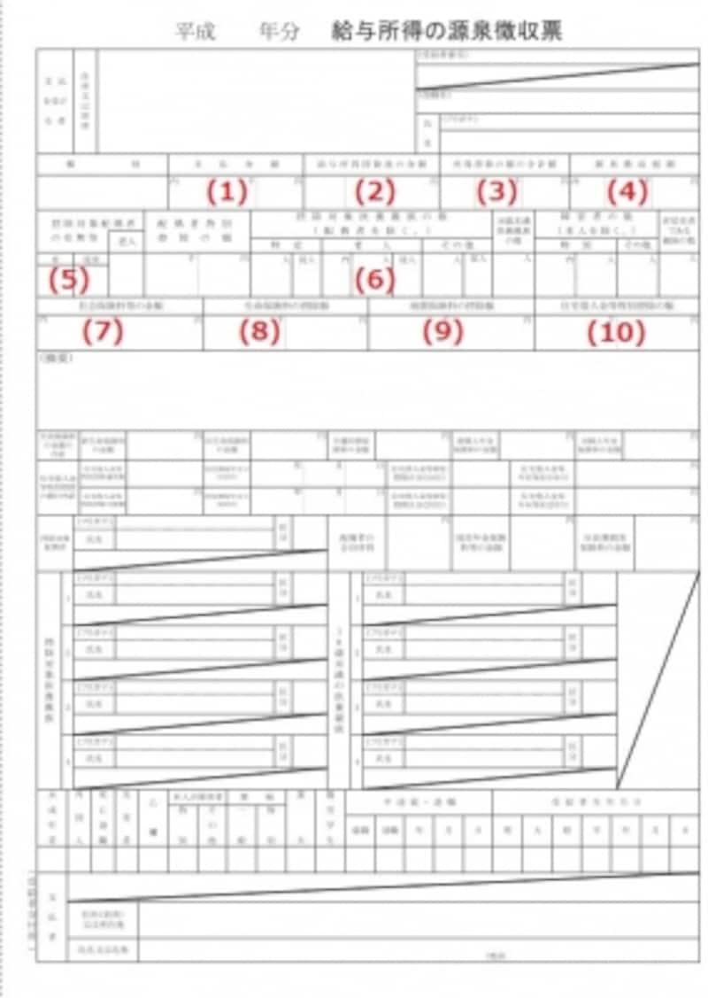 源泉徴収票の例。1年間の収入と所得税が計算される過程が記載されている