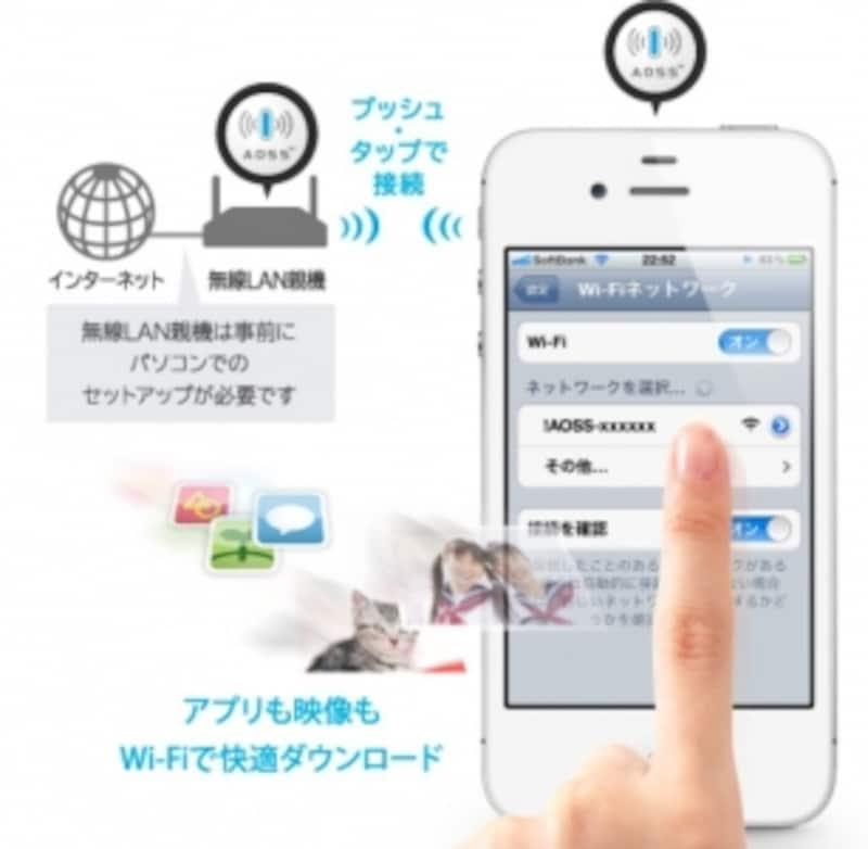 AOSSforiPhone