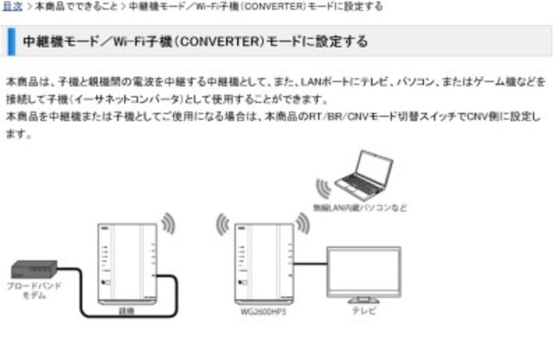 親機であるAtermWG2600HP3を中継機モード/Wi-Fi子機(CONVERTER)モードで利用するためのマニュアル