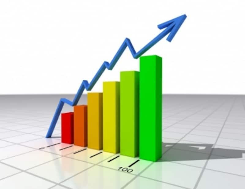 株主は会社の一部の所有者。成長企業へ投資しよう