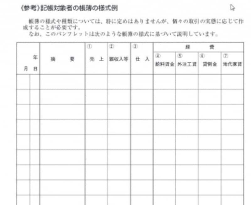 白色申告者の記帳フォーマット例(国税庁資料より)