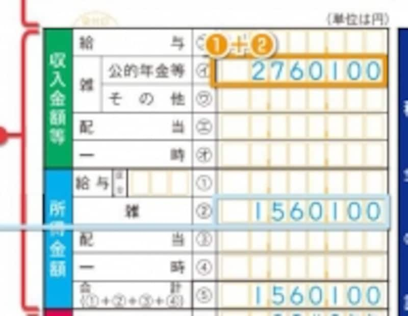収入と所得金額を一表に記載します(出典:国税庁)