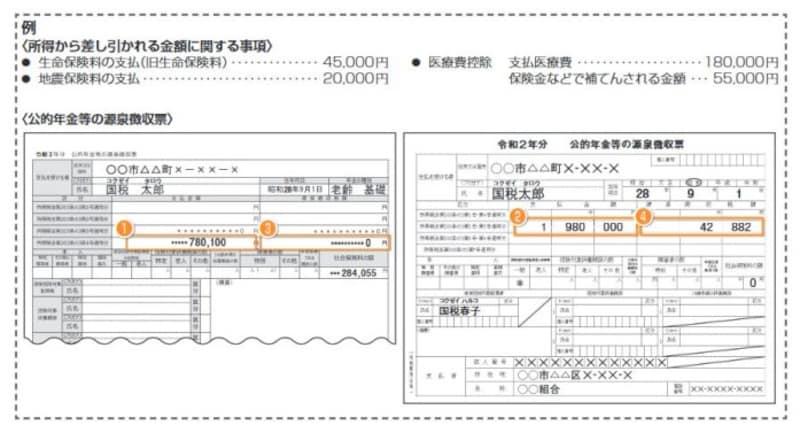 公的年金の源泉徴収票の記載例(出典:国税庁確定申告手引より)