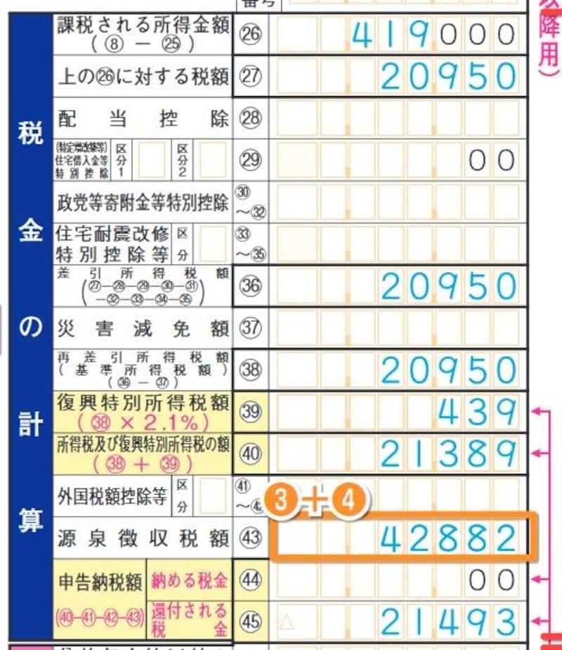 税額の計算結果と税金の還付(出典:国税庁資料より)