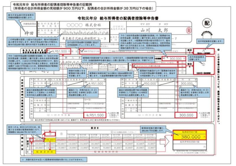 令和元年 配偶者控除等申告書 記載例 (出典:国税庁 資料より)