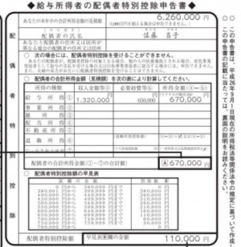 配偶者特別控除申告書の記載例(出典:国税庁年末調整のしかたより)