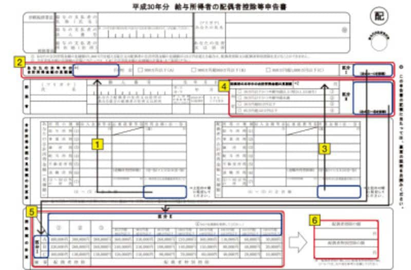 平成30年 配偶者控除等申告書 記載順イメージ図 (出典:国税庁資料より)