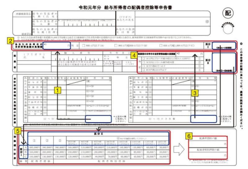 令和元年給与所得者の配偶者控除等申告書記載順イメージ図(出典:国税庁資料より)