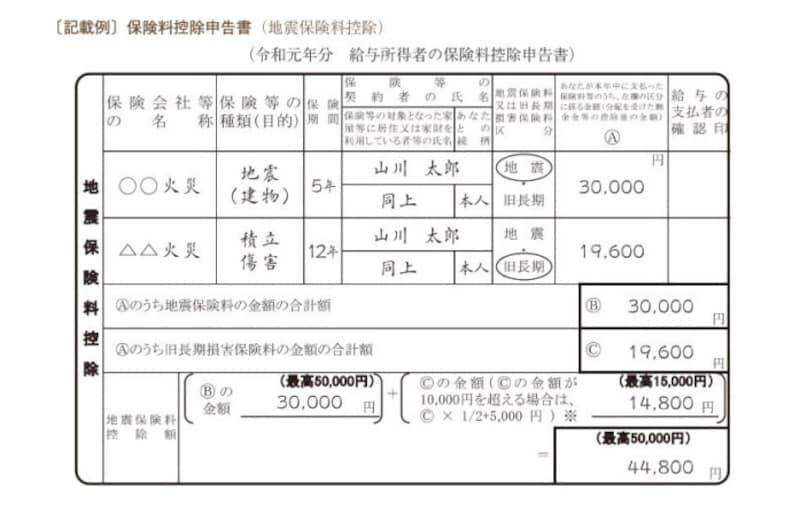 令和元年給与所得者の保険料控除申告書 地震保険料控除 記載例(出典:国税庁)