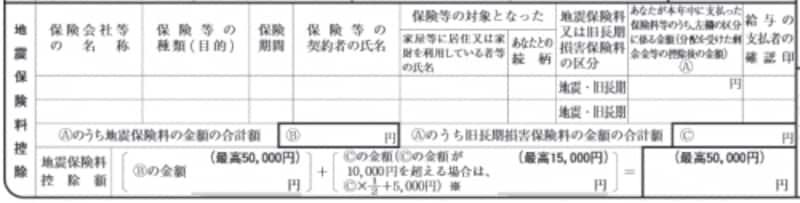 地震保険料控除の記入例(出典:国税庁HP)