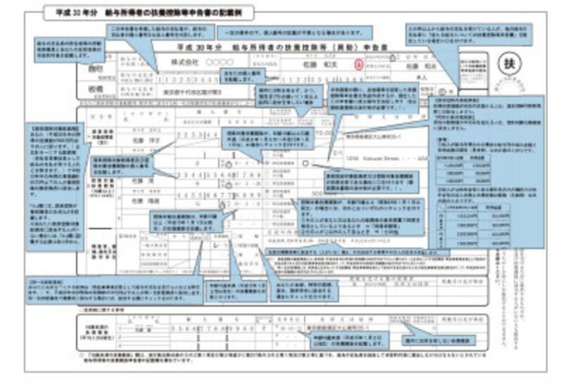 平成30年分 扶養控除等(異動)申告書記載例 (出典:国税庁)