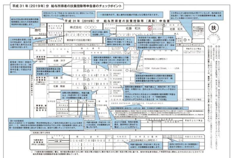 平成31年(2019年)扶養控除(異動)申告書 記載例 (出典:国税庁)