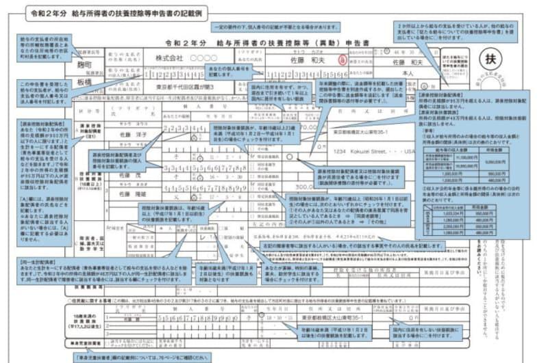 令和2年 扶養控除等(異動)申告書記載例 (出典:国税庁)