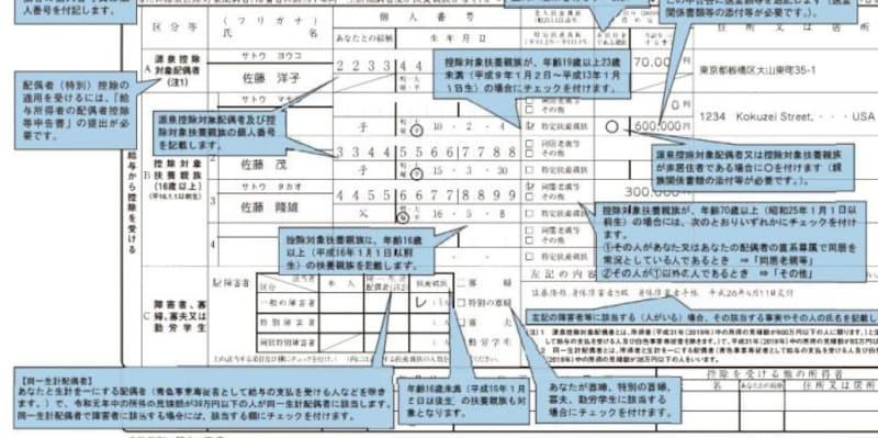 平成31年扶養控除等(異動)申告書 記載例抜粋 (出典:国税庁)