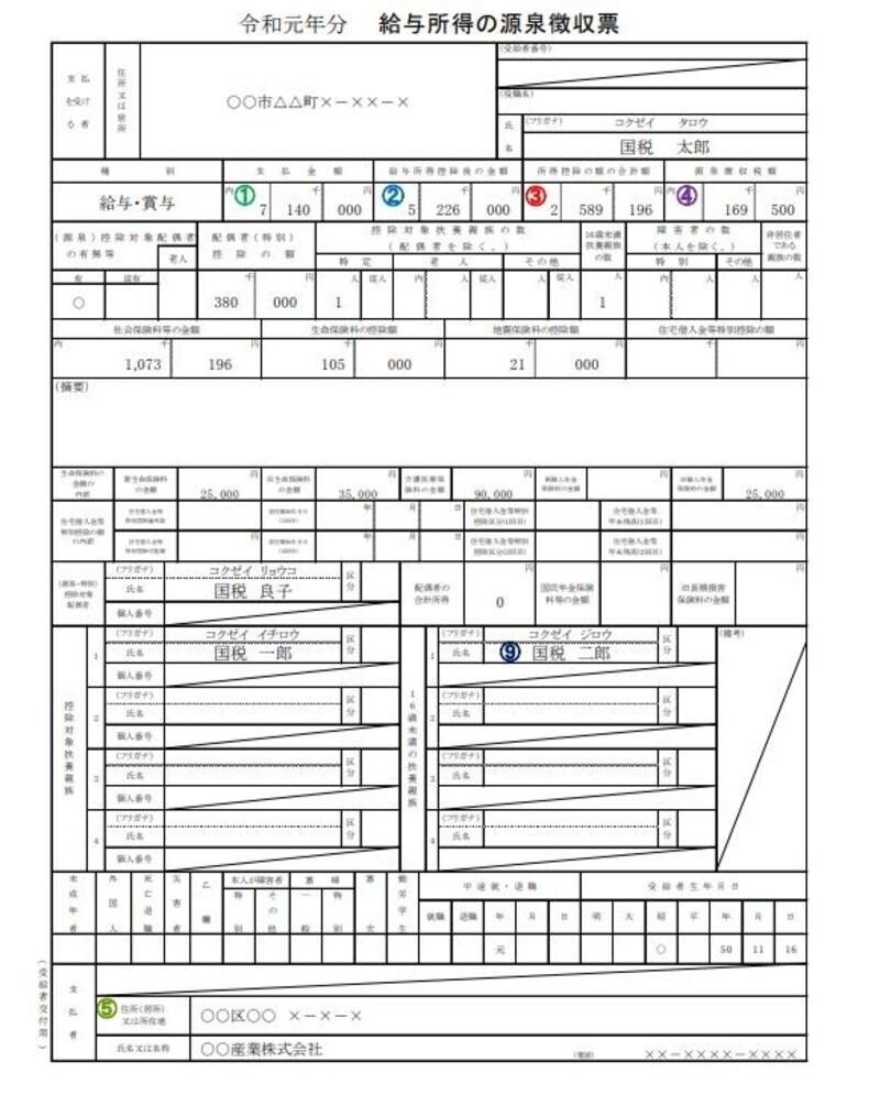 令和元年雑損控除適用前の源泉徴収票記載例 (出典:国税庁 資料より)