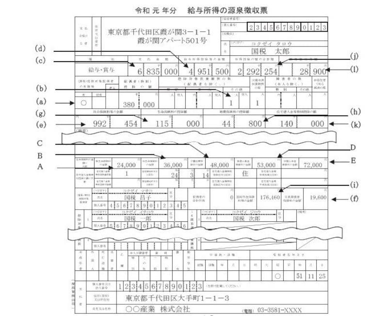 令和元年分 源泉徴収票 記載例 (出典:国税庁資料より)