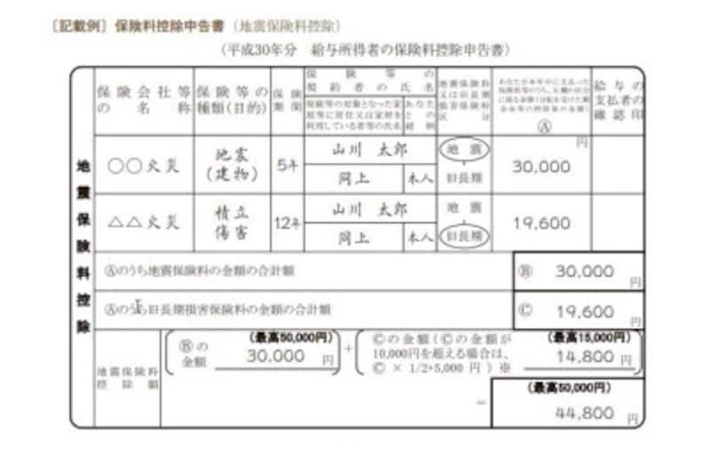 平成30年分 地震保険料控除 記載例 (出典:国税庁 年末調整のしかた より)