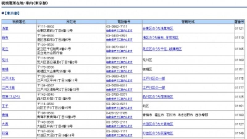 国税庁「国税局・税務署を調べる」の画面。都道府県名をクリックすると、その都道府県にある税務署の一覧表が出てくる。「管轄地域」の欄を見て、自分の納税地と確定申告書の提出先を調べよう