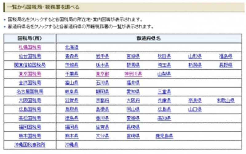 国税庁「国税局・税務署を調べる」の画面。「一覧から国税局・税務署を調べる」では、全国各地の国税局ごとに税務署名が調べられる