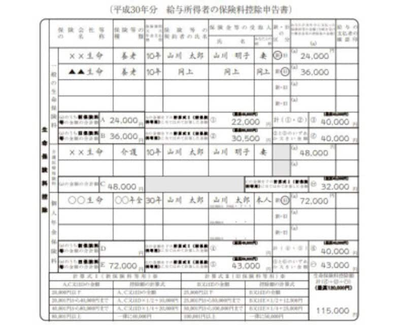 平成30年分 保険料控除記載例 (出典:国税庁 年末調整のしかた より)