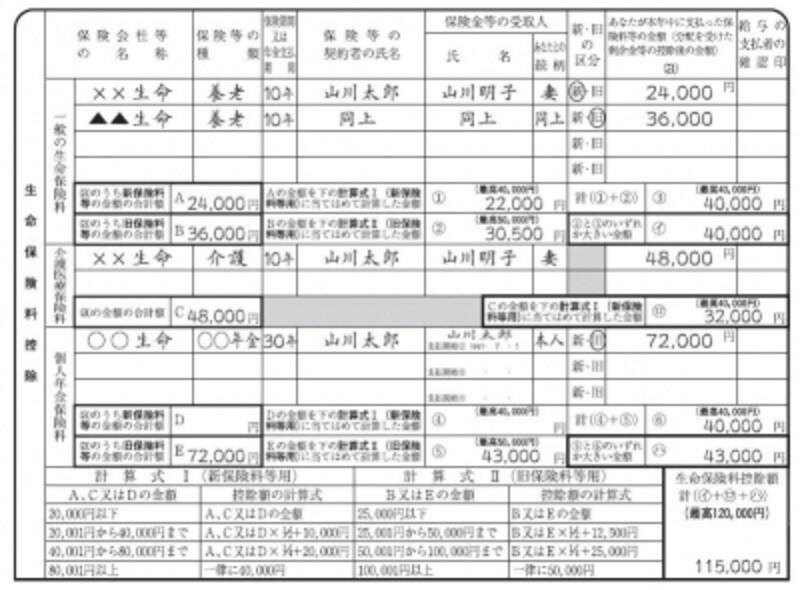 生命保険料控除の記載例(出典:国税庁undefined年末調整のしかたより)