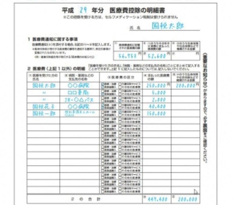 確定申告書に記載する医療費控除の明細書記載例(出典:国税庁)