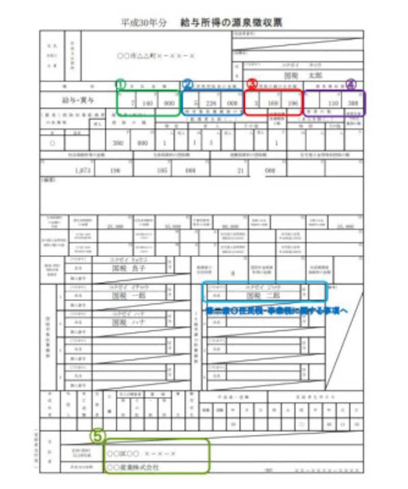 医療費控除を受ける前の源泉徴収票の記載例 (出典:国税庁資料より)
