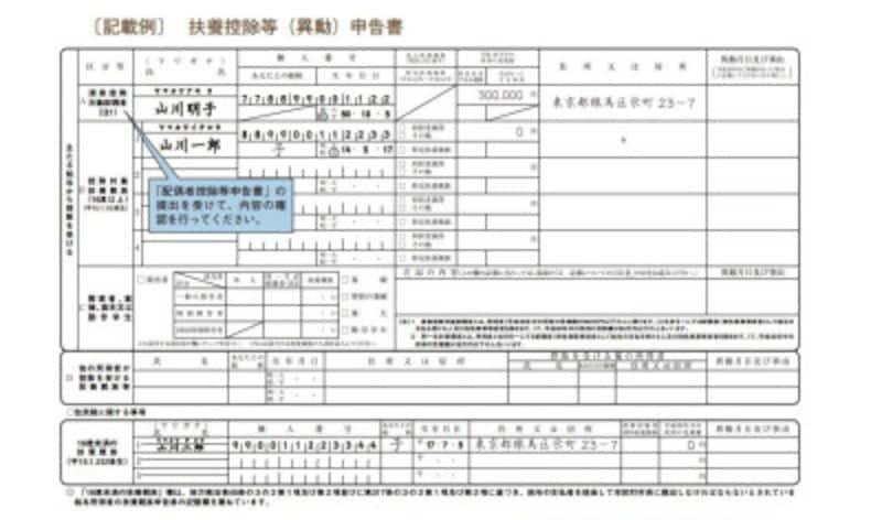 平成30年分 扶養控除等(異動)申告書 記載例 (出典:国税庁)