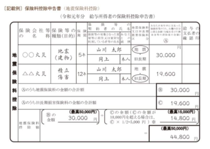 地震保険料控除記載例 (出典:国税庁 年末調整のしかたより)