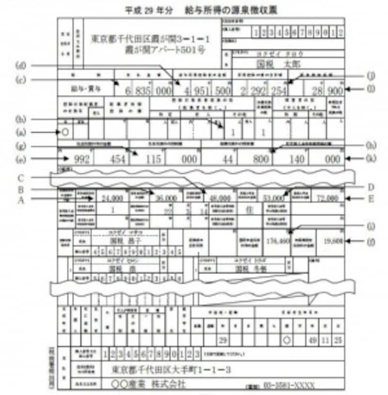 H29年源泉徴収票記載例(出典:国税庁資料より)