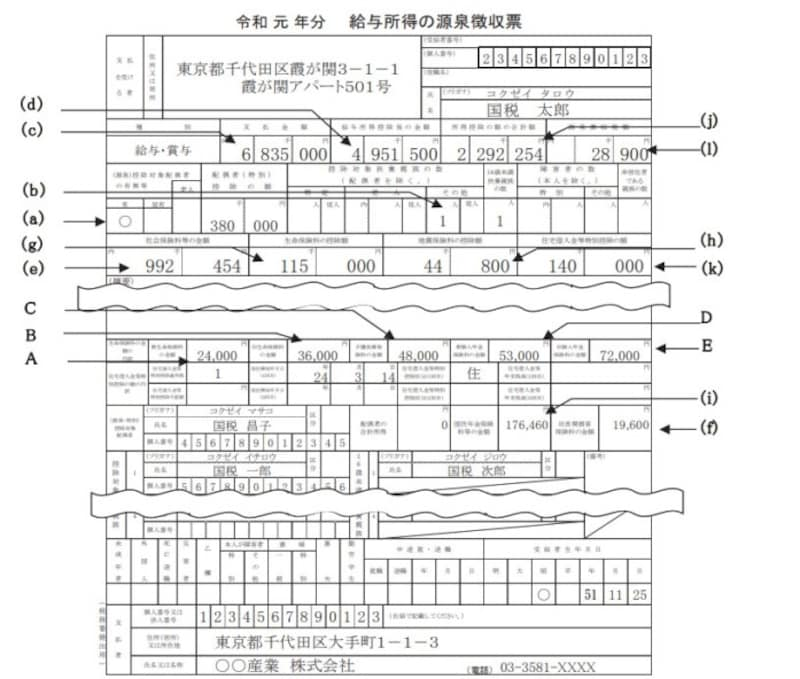 令和元年 源泉徴収票記載例 抜粋 (出典:国税庁資料より)